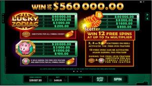 Lucky Zodiac Gewinne